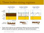 three buffer sizing regimes