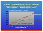 primary composite cardiovascular endpoint