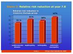 steno 2 relative risk reduction at year 7 8