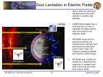 dust levitation in electric fields