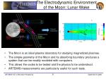 the electrodynamic environment of the moon lunar wake