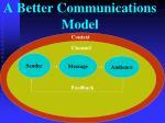 a better communications model