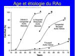 age et tiologie du rao
