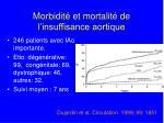 morbidit et mortalit de l insuffisance aortique