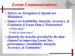loran communications