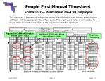 people first manual timesheet scenario 2 permanent on call employee