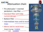 attenuation chain