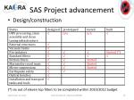 sas project advancement