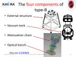 the four components of type b