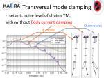transversal mode damping