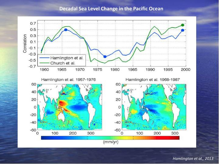 Decadal Sea Level Change in the Pacific Ocean
