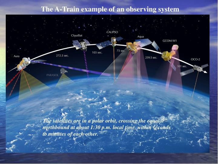 The A-Train example of an observing system