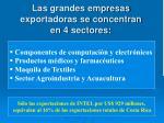 las grandes empresas exportadoras se concentran en 4 sectores
