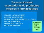 transnacionales exportadoras de productos m dicos y farmac uticos