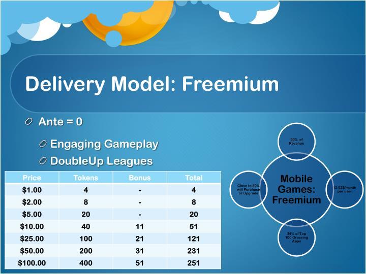 Delivery Model: Freemium