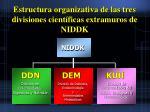 estructura organizativa de las tres divisiones cient ficas extramuros de niddk