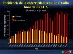 incidencia de la enfermedad renal en estadio final en los eua edad de 20 a 29 a os