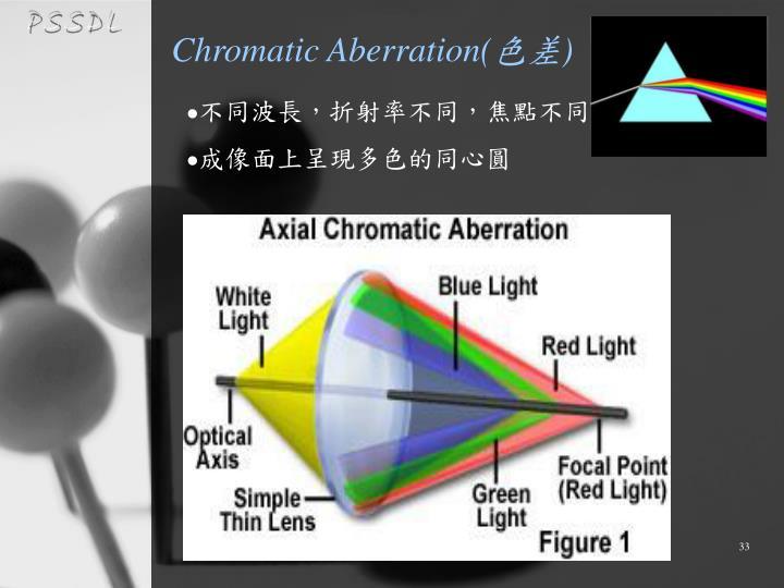 Chromatic Aberration(