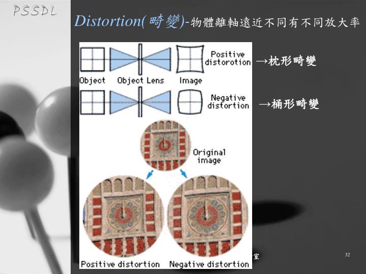 Distortion(