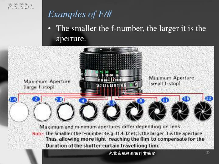 Examples of F/#