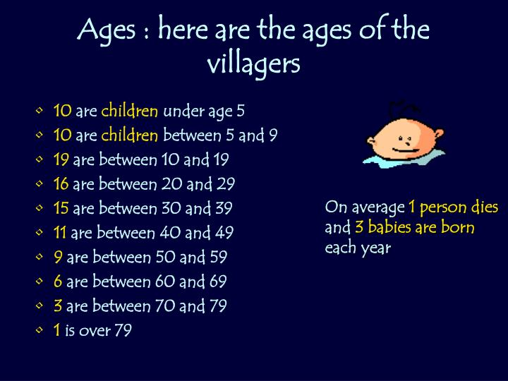 Ages : here are the ages of the villagers