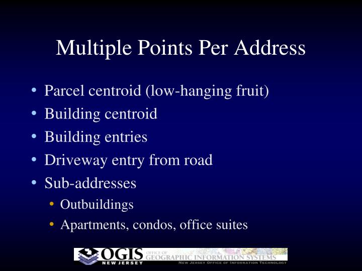 Multiple Points Per Address