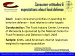 consumer attitudes expectations about food defense
