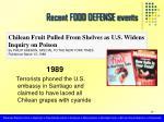 recent food defense events1