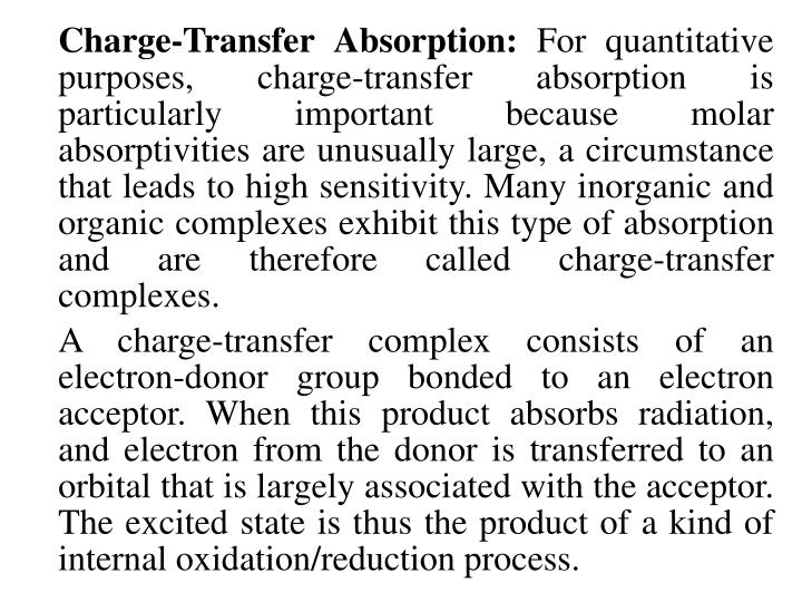 Charge-Transfer Absorption: