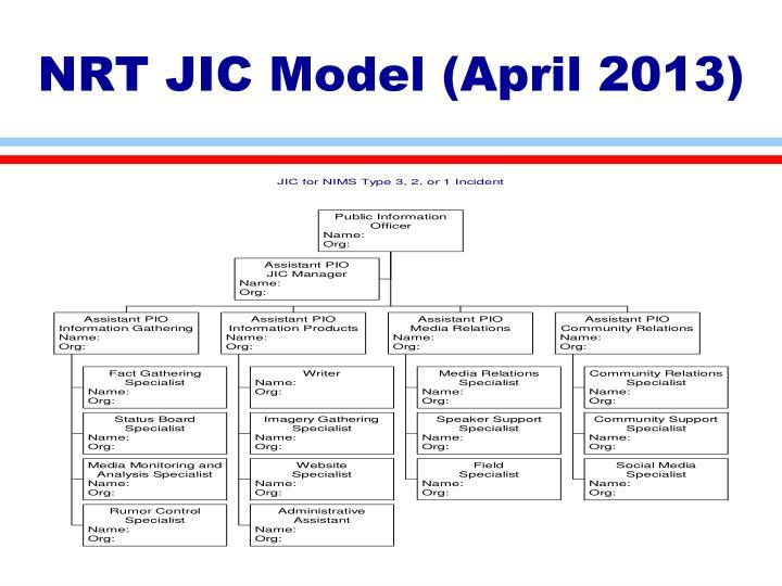 Nrt jic model april 20131