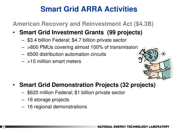 Smart Grid ARRA Activities