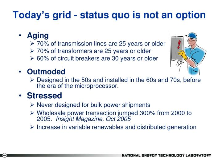 Today's grid - status quo is not an option