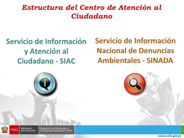 Estructura del Centro de Atención al Ciudadano