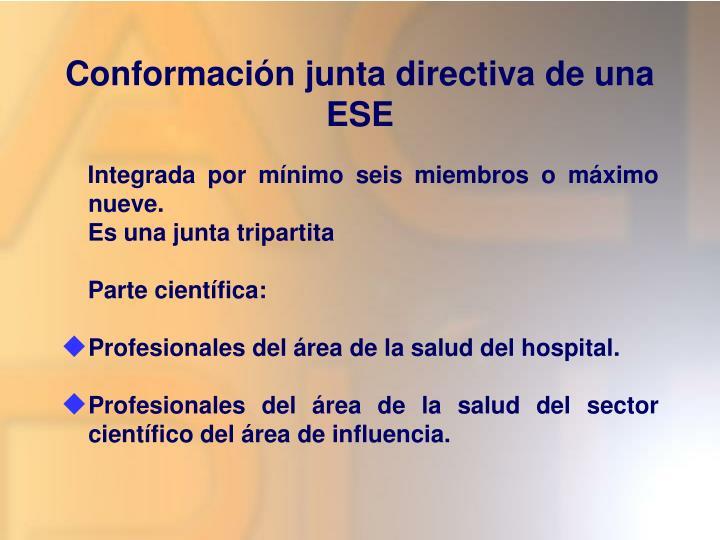 Conformación junta directiva de una ESE