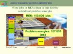 more jobs in rens than in our heavily subsidized problem energies