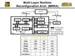 multi layer runtime reconfiguration arch mrra