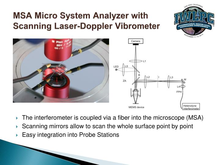 Ppt automated wafer-level testing of critical mems parameters.