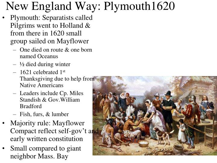 New England Way: Plymouth1620