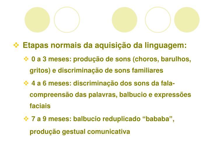 Etapas normais da aquisição da linguagem: