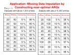 application missing data imputation by constructing near optimal args
