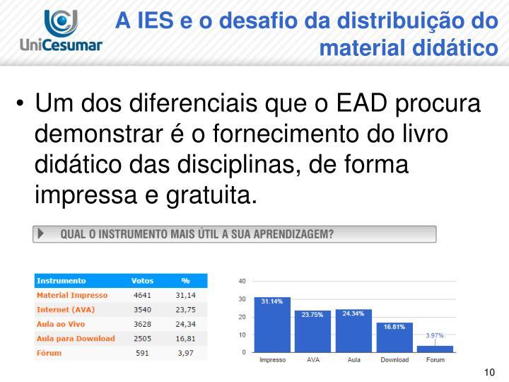 A IES e o desafio da distribuição do material didático