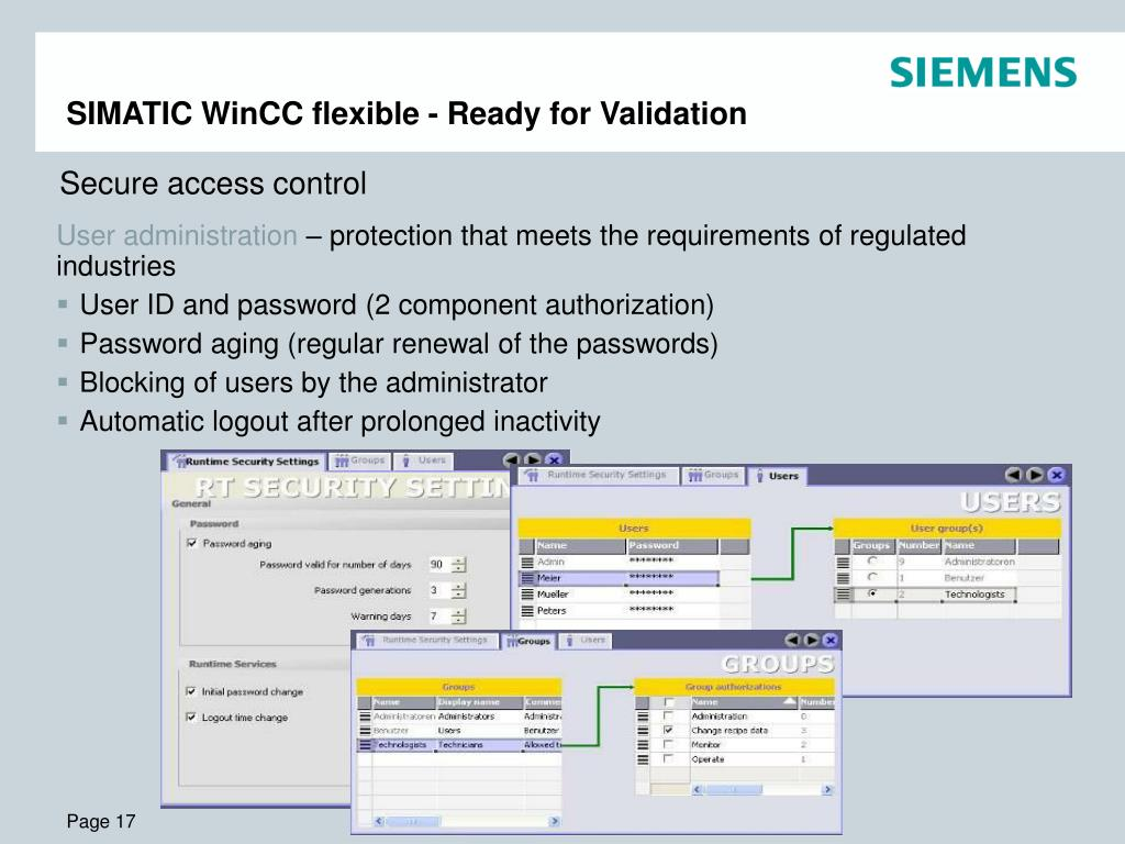 PPT - SIMATIC HMI PowerPoint Presentation - ID:6873804