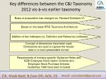 key differences between the c i taxonomy 2012 vis vis earlier taxonomy