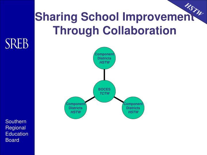 Sharing School Improvement Through Collaboration