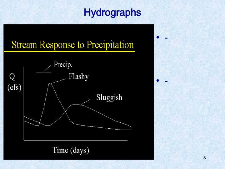 Hydrographs