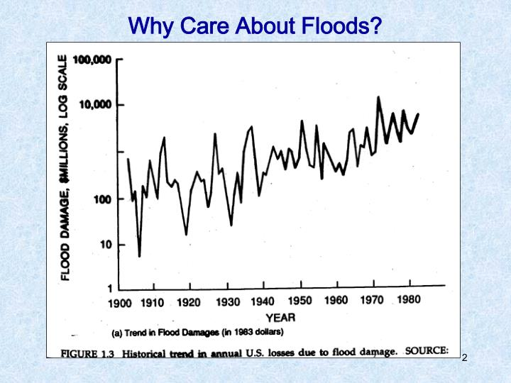 Why care about floods