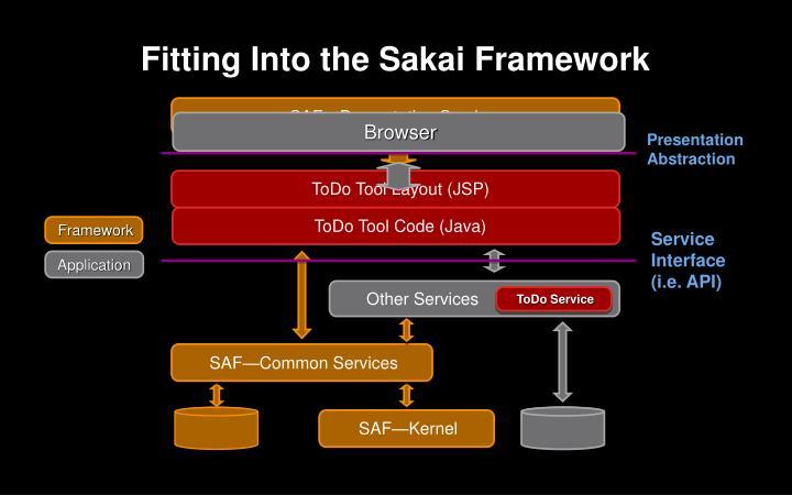 SAF—Presentation Services