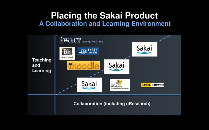 Placing the Sakai Product