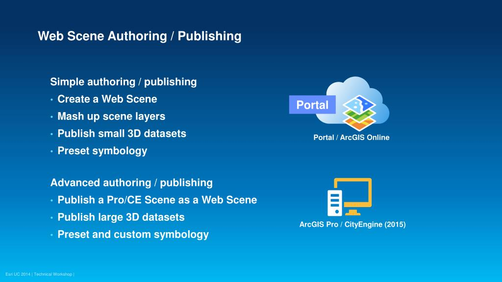 PPT - A New Way of Working in 3D PowerPoint Presentation