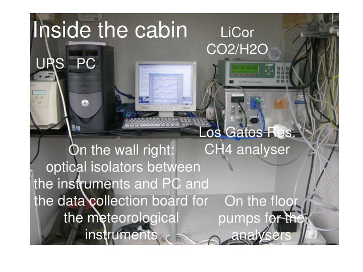 LiCor CO2/H2O